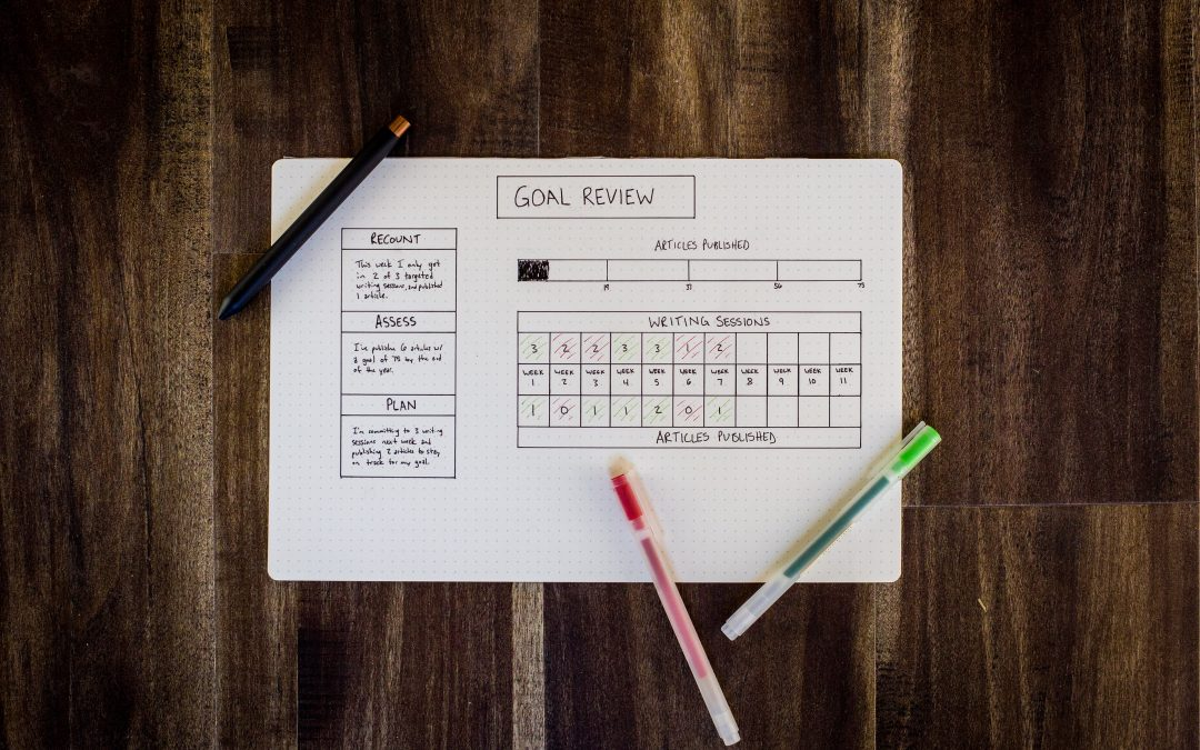 Master These 5 Elements Of Smart Goal Setting